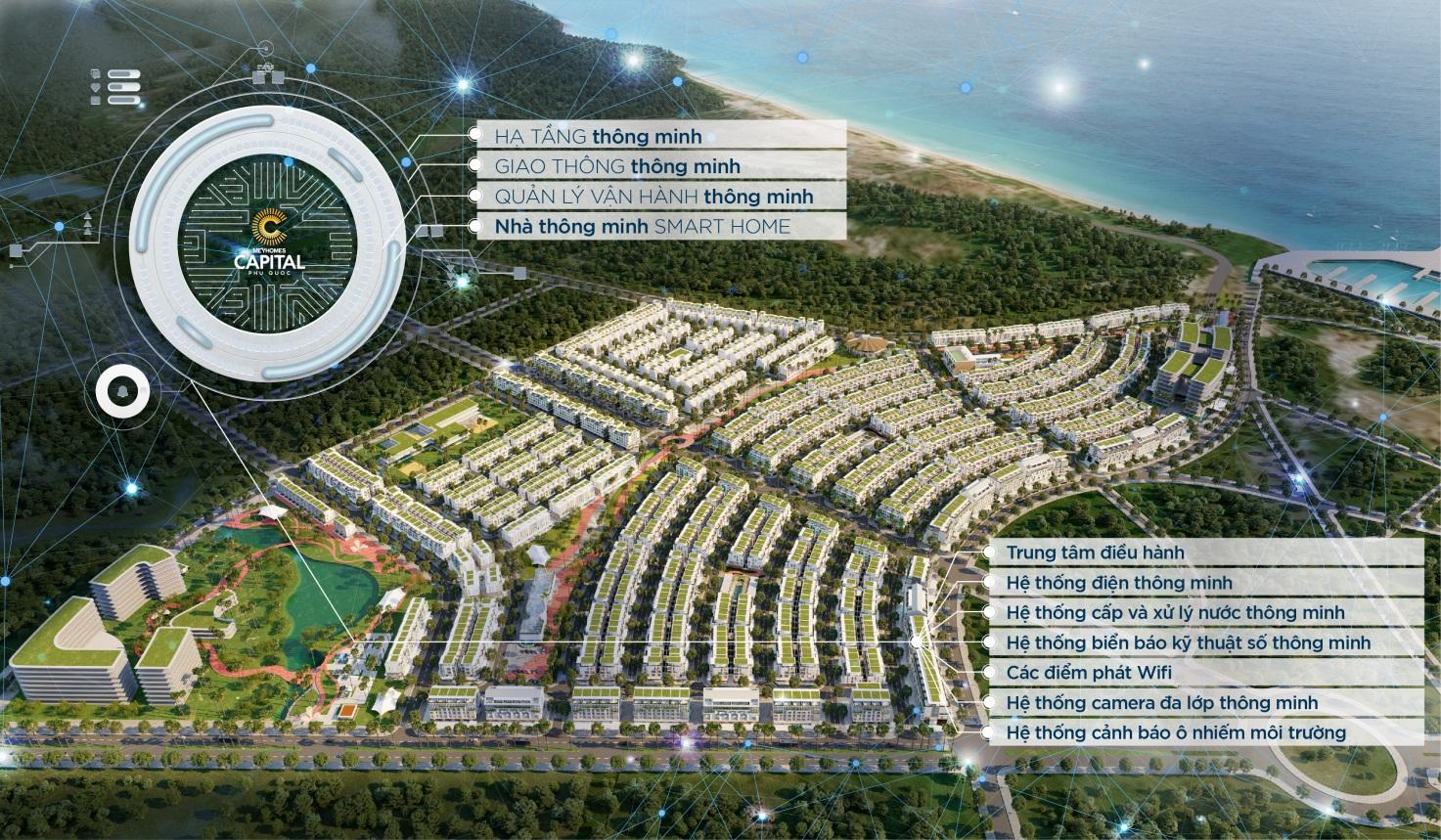 Hệ thống quản lý thông minh Đại đô thị Meyhomes